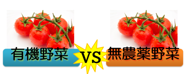 有機野菜対無農薬野菜