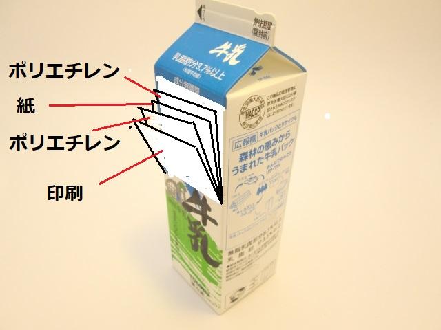 紙パックの麦茶の構造